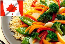 Канадская диета