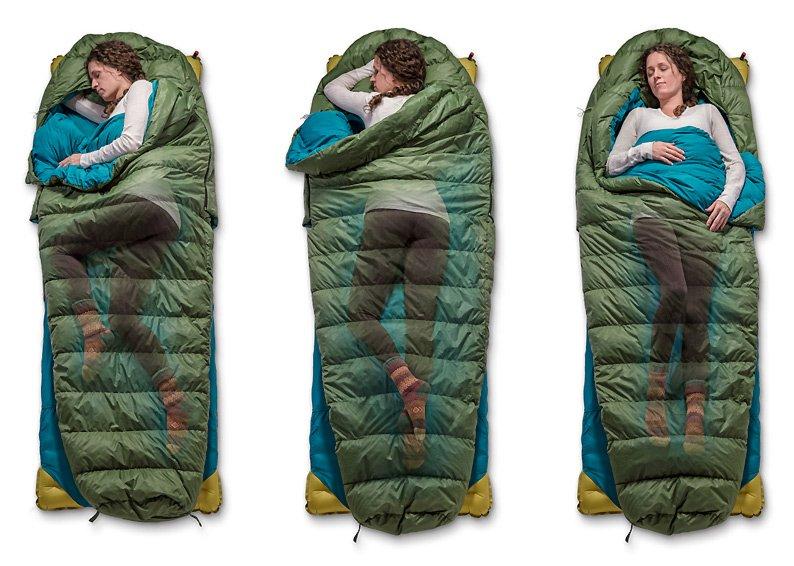 Узнайте, как выбрать подходящий спальный мешок
